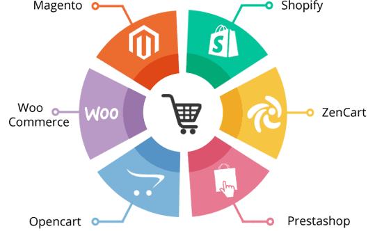- ecommerce store development - Ecommerce