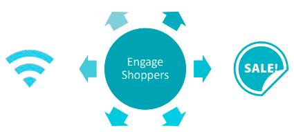 shoppers analytics shopping mall analytics - en2 - SHOPPING MALL ANALYTICS AND SALES CAPTURING SOLUTION- E-GOAL