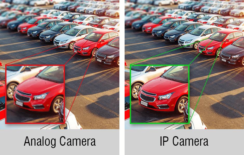 analog vs IP CCTV Camera - ip cameras vs analog cameras - IP Camera vs Analog camera- Choose the best CCTV Camera for your business