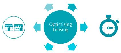 optimize leasing shopping mall analytics - OP2 - SHOPPING MALL ANALYTICS AND SALES CAPTURING SOLUTION- E-GOAL