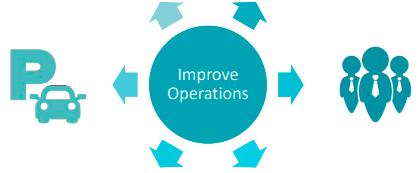 improve operations shopping mall analytics - df - SHOPPING MALL ANALYTICS AND SALES CAPTURING SOLUTION- E-GOAL