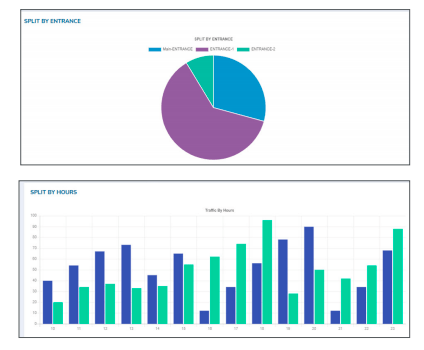 proximity traffic shopping mall analytics - new - Shopping mall analytics- Key performance metrics to grow your mall revenue