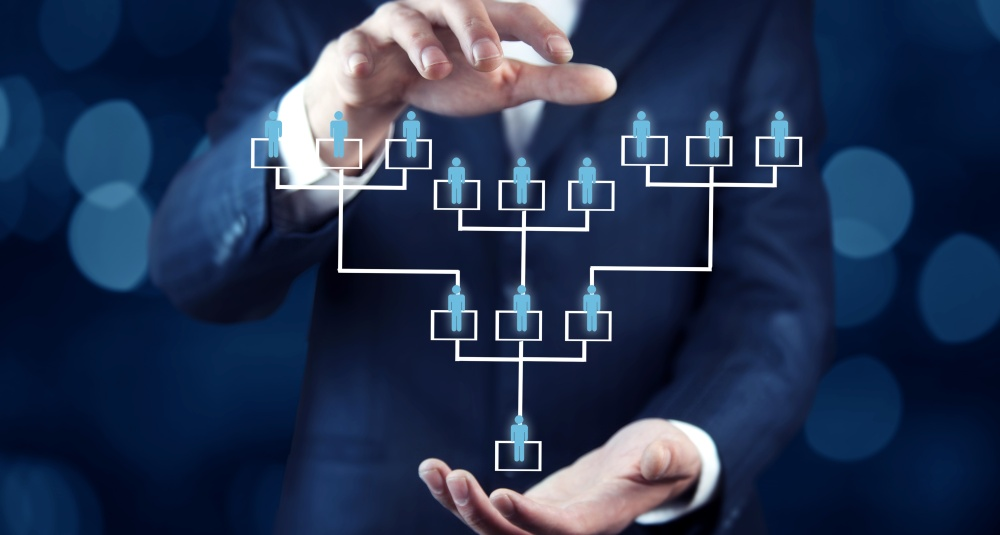 Rota geek Employee management software Employee management software - wfm - Things to keep in mind while buying an employee management software